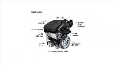 Volkswagen'den Yeni TSI Motor