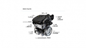 vw-15-liter-tsi-evo-engine-1-747x420