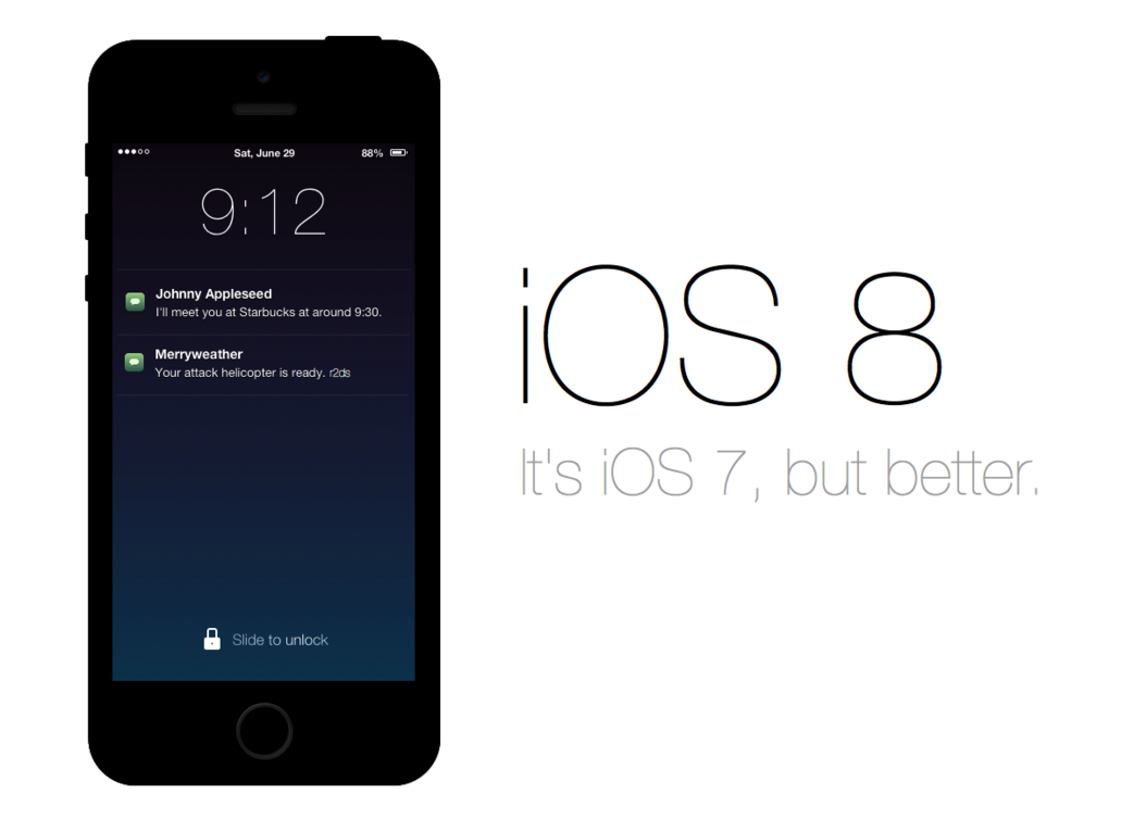 Photo of iOS 8 hakkında