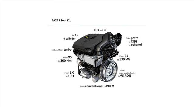 Photo of Volkswagen'den Yeni TSI Motor